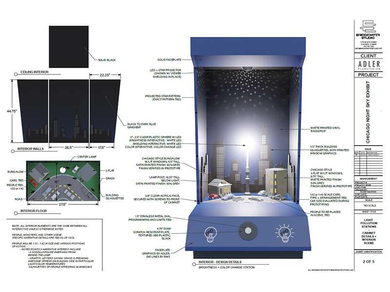 process-Adler-Planetarium-01