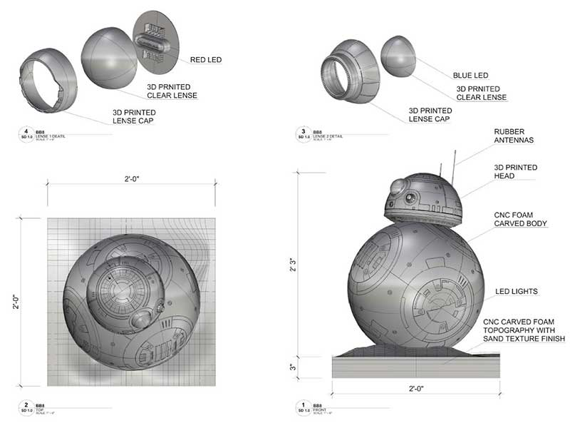 process-BB-8-01